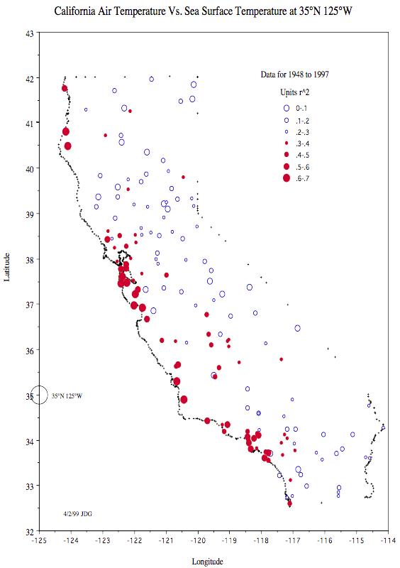 California Air Temperature -vs- SeaTemperature