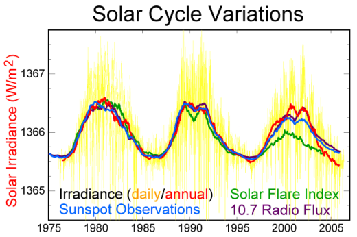solar_irradiance.png