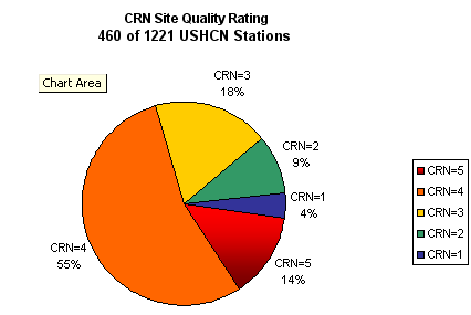 crn-rating460-2.png