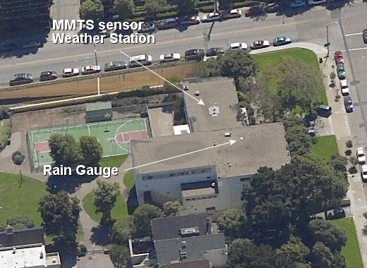 sfo-duboce-park-weather-station-520.jpg