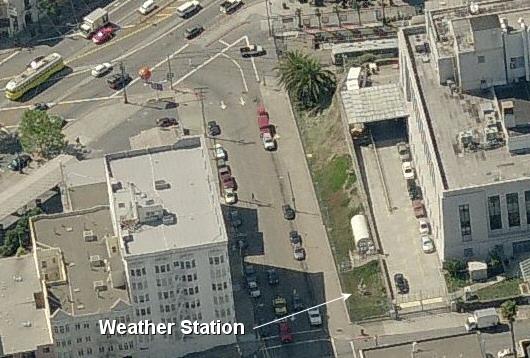 sfo-mint-weather-station-520.jpg