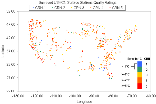 ushcn-crn-qualityplot2-small.png