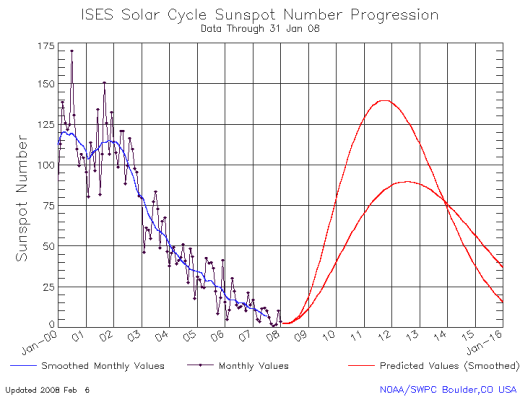 ises_sunspots_013108.png