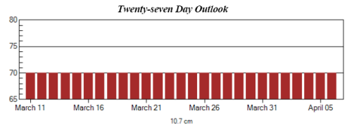 27day_solar_outlook.png