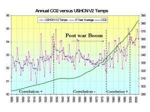 CO2HCNlongterm