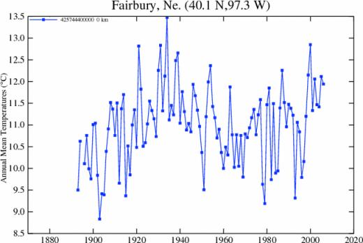 fairbury_ne_station-plot-520
