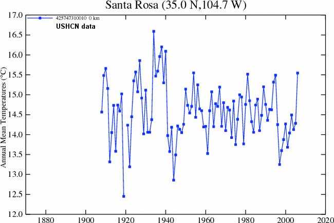 santa_rosa-nm-ushcn_data