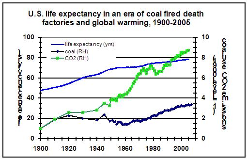 us-life-expectancy-era-of-hansen-death-trains