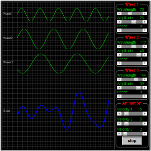 Click for interactive wave generator (JAVA required)