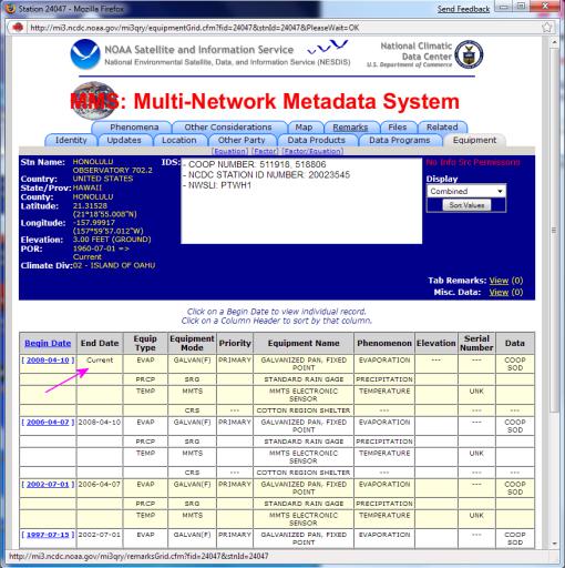 Honolou Observatory station data - click for larger image