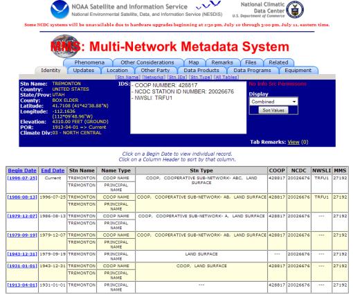 Tremonton NCDC MMS record