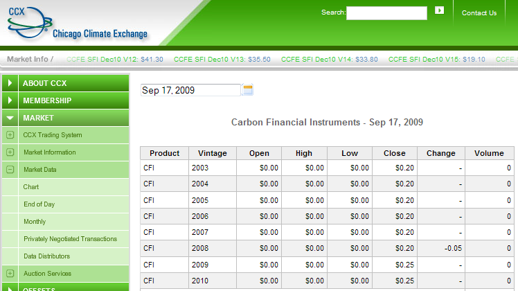 CCX closing numbers for Sept 17th, 2009- rate is per ton - click for larger image
