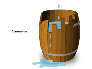 Leibigs_barrel