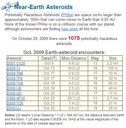 near_earth_asteroids