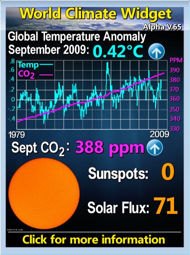 world_climate_widget_full