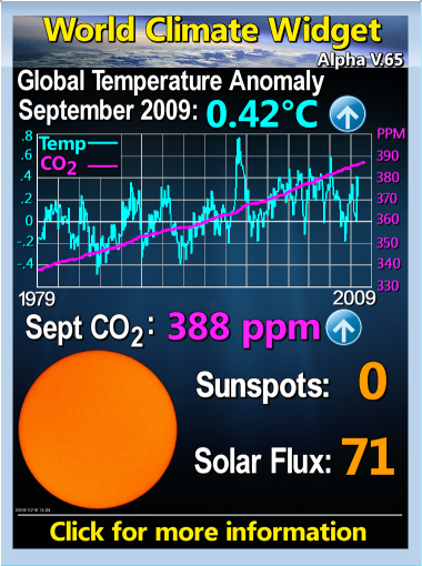 [Image: world_climate_widget_full4.png?w=380&h=510]