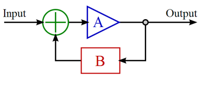feedback_system