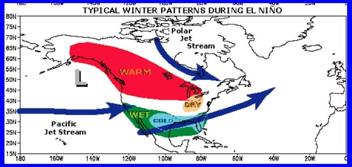 El_nino-winter-pattern
