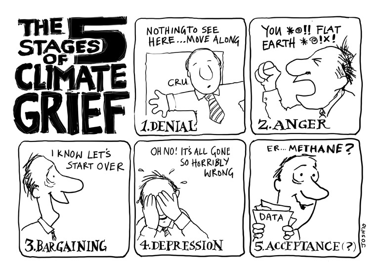 Five Stages Of Climate Grief