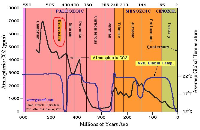 cambrian period research papers Sinian-cambrian microbial rock and grain-stone banks overlapped with multiple-period constructive digenesis may form large-scale reservoir rocks  research paper .