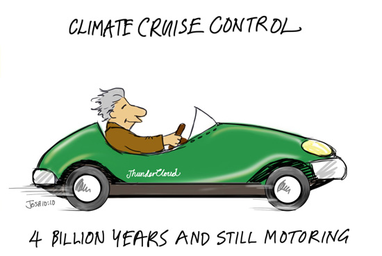 climate_cruise_control