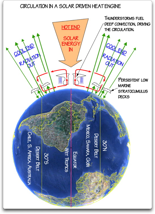 hadley circulation essay The hadley circulation is a zonal-mean meridional atmospheric circulation it transports energy and angular momentum from the tropics to the subtropics as one of the.