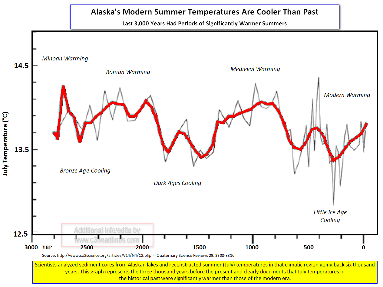 Alaska's Glaciers Seen...
