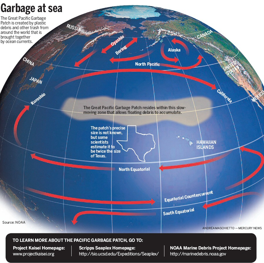"oceanography research paper garbage patches The name ""pacific garbage patch"" has led many to believe that this area is a large and continuous patch of easily visible marine debris items such as bottles and other litter —akin to a."