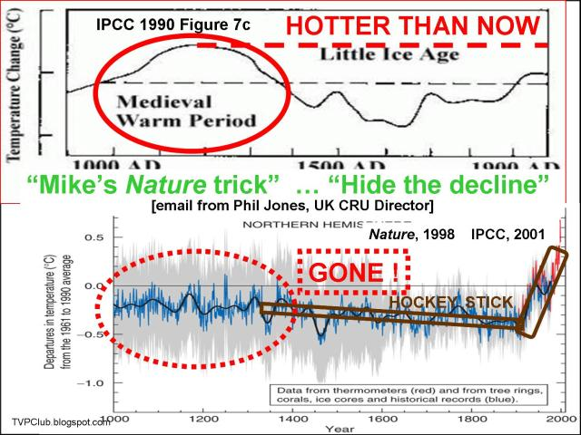 Skeptic Strategy for Talking About Global Warming | Watts Up