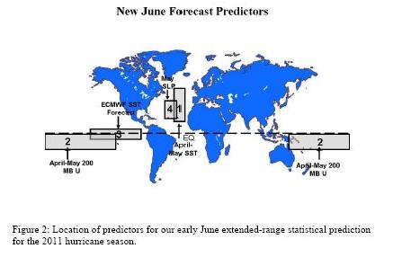Klotzbach & Gray New June Predictor regions