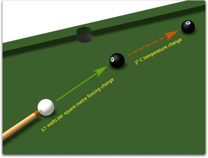 Custom Pool Balls Image Search Results