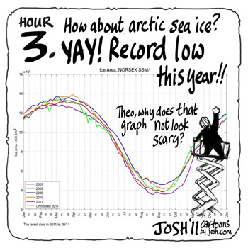 Empirical Evidence For Co2 Enhanced Greenhouse Effect as well Easterbrook And The  ing Global Cooling as well Ipcc Overestimate Global Warming furthermore Teaching Climatism In Schoolsnext Generation Science Standards besides Global Warming Natural Cycle. on global warming temperature
