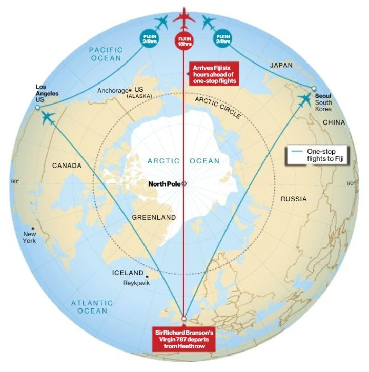 What happened to air routes to Europe over the North Pole? (jet ...