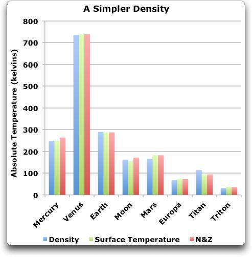 Event study graph
