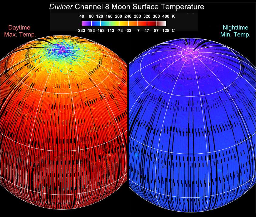 Αποτέλεσμα εικόνας για moon temperatures