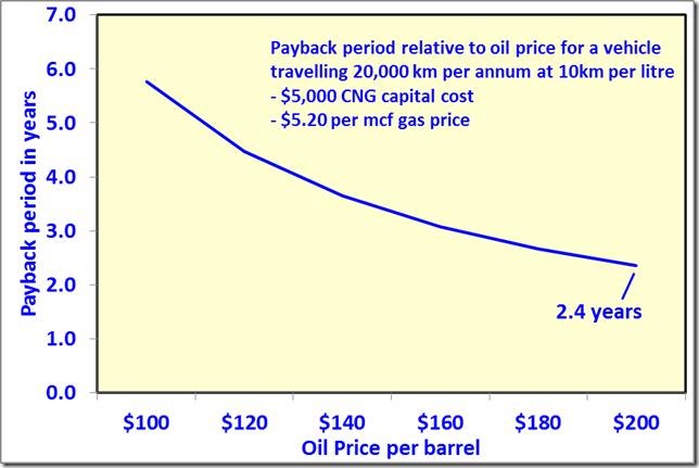 Buy Watt Imperium Fuel Cell