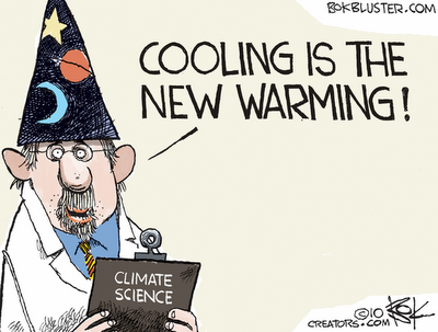 Are proponents of man-made Global Warming more inclined to have a socialist, collectivist mindset?
