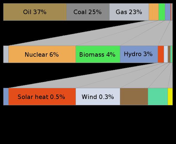 essay on wind energy