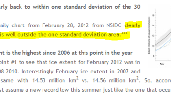500,000 km2 Discrepancy Between NSIDC and NORSEX | Watts Up