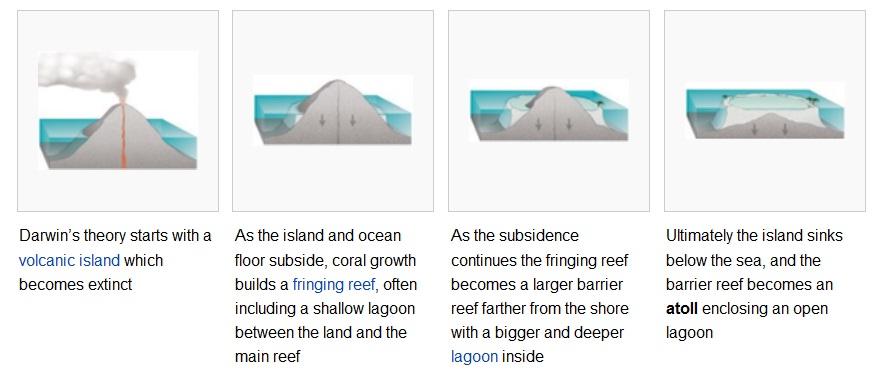 Kong Kill Island