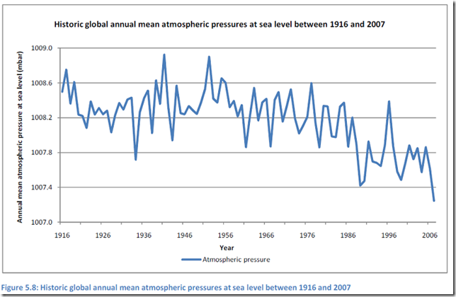 Fundamental questions on Isostasy and Mean Sea-Level | Watts