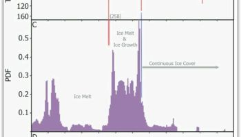 Trigger for Little Ice Age – a half century of volcanism