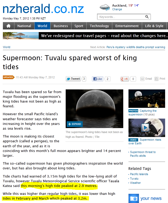 Tuvalu Flooding Fail No Supermoon Tide Of Any Significance Watts