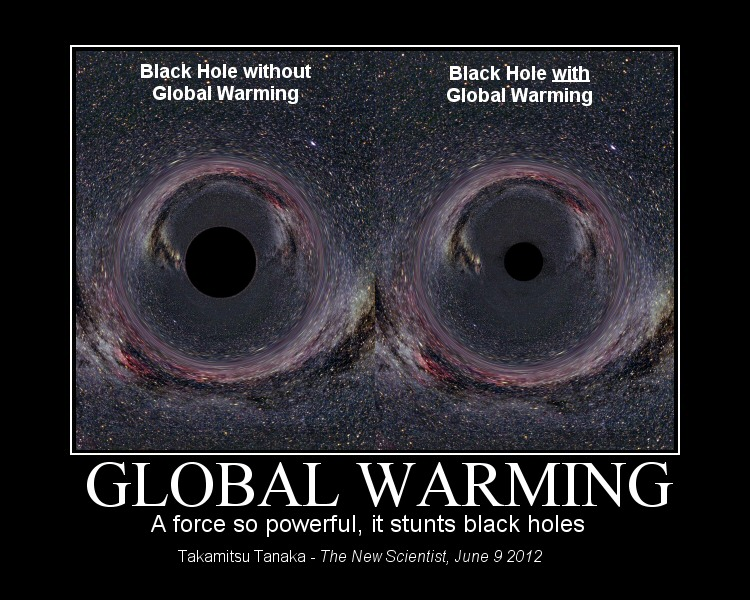 Quote Of The Week 'global Warming Stunts Black Holes' Watts Up Delectable Global Warming Quotes