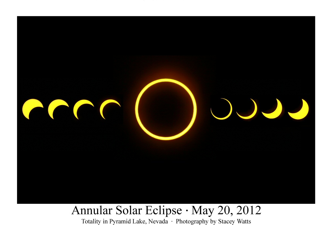 Quotes About The Eclipse: 2012 Annular Solar Eclipse – Followup