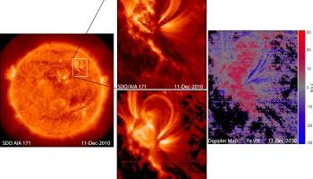 Hinode X-ray telescope 2019 Calendar: Sun, Sun and Sun
