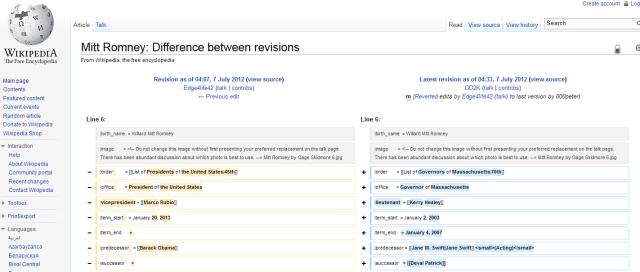 Wikipedia Fail Names Romney 45th U S President Watts Up With That