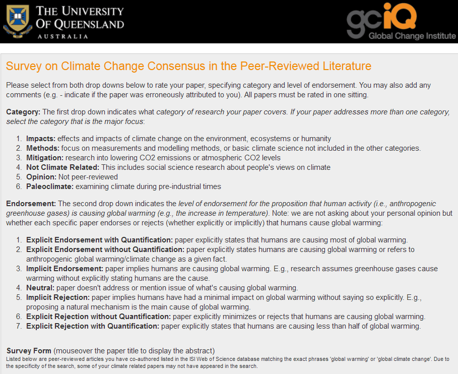 global warming research articles