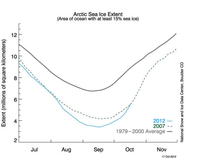 Sea Ice News Volume 3 Number 14 Arctic Refreeze Fastest