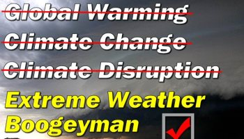 Low information opinion: weather rules, climate drools